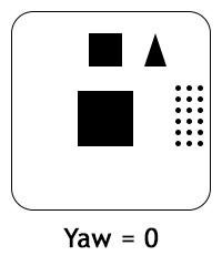 yaw_0