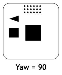 yaw_90